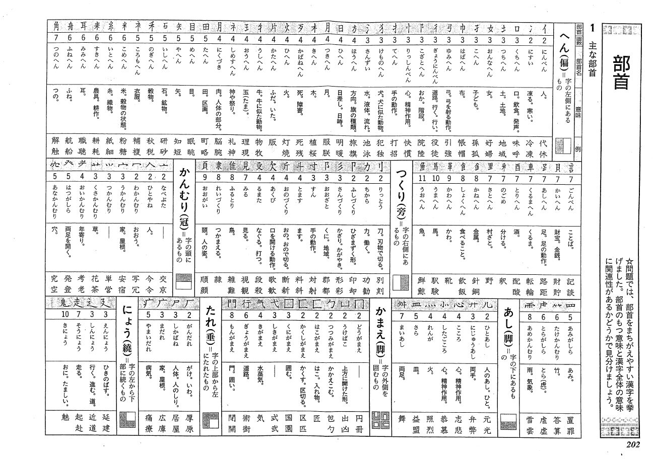 漢字部首マスタープリント2